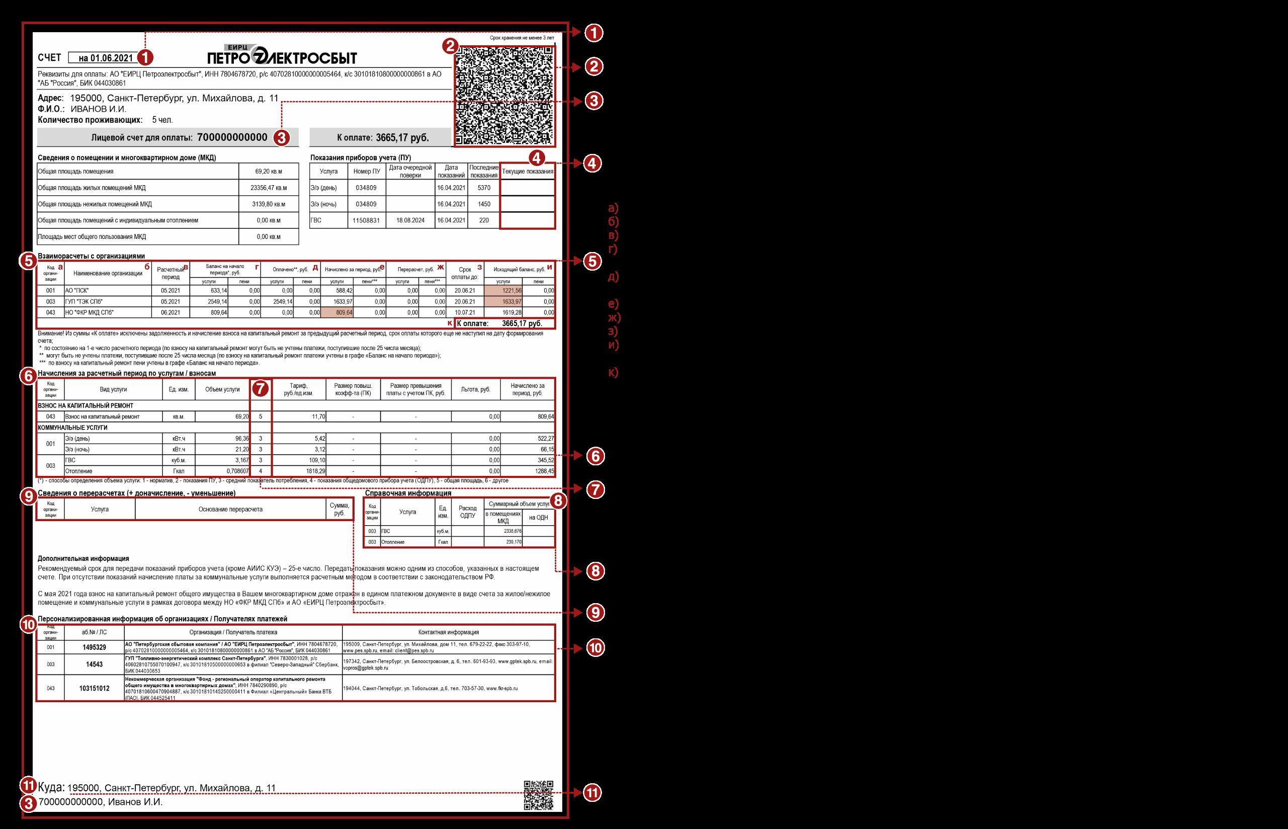 Разъяснения по обновлениям в едином платежном документе
